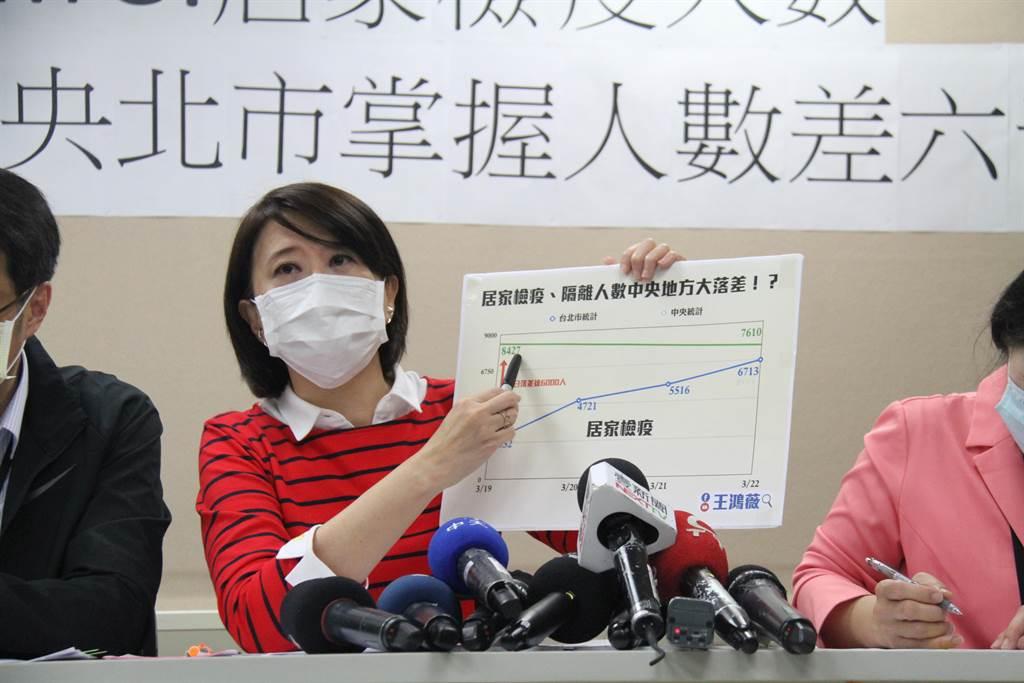 北市議員王鴻薇發現,北市與中央掌握的居家檢疫人數兜不攏,最高落差竟達3700人。(譚宇哲攝)