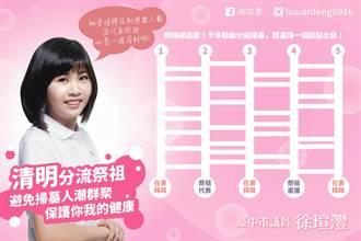 台中市議員徐瑄灃鼓勵祭祖視訊化 用遊戲圖卡幫家屬分工