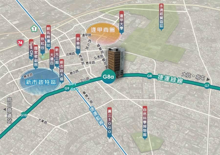 台中捷運綠線G8a基地位處櫻花路及文心路口,居台中各開發區交界的核心位置。/圖業者提供