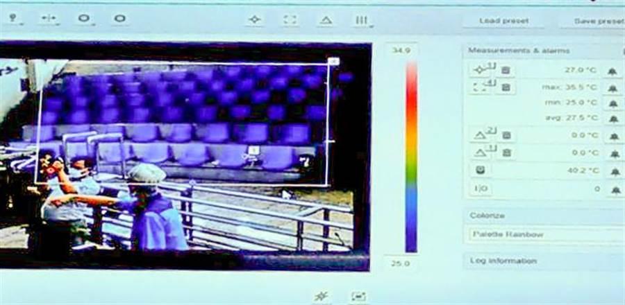 新竹肉品市場增設紅外線熱影像儀,進場人員的體溫顯示在電腦螢幕。(羅浚濱攝)