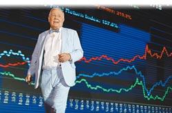 羅傑斯唱衰美股 不如投資中國