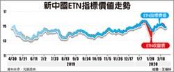 元富證鎖定高成長、高獲利及低槓桿等三大特色標的 新中國ETN 聚焦大型陸企