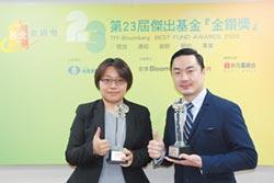 大中華市場耕耘有成 復華奪金鑽兩座獎三入圍