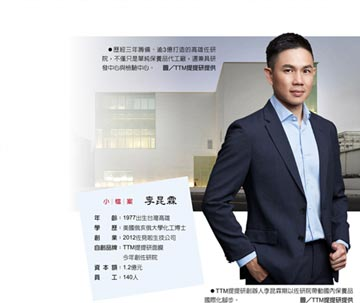 TTM提提研創辦人李昆霖 從歐洲紅回台灣 打造面膜新價值