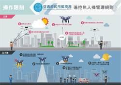 無人機新制上路 中市原則開放與例外禁止