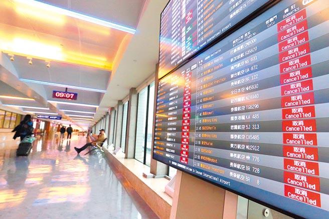 桃園機場29日當天實際入出境旅客僅2474人次,創下桃機啟用41年來,單日旅運量最低紀錄。(陳麒全攝)