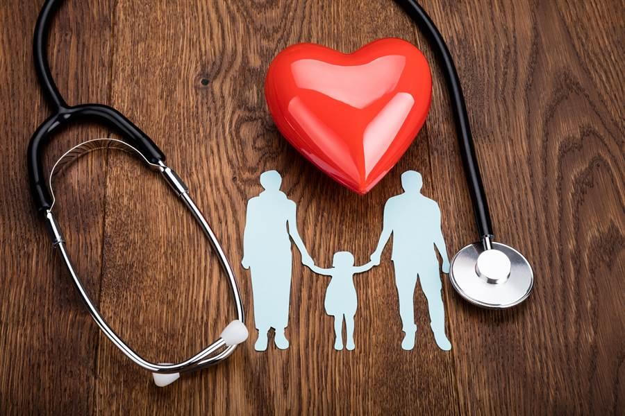 《專題報導》劉真病逝╱「泛心血管疾病」如何預防?又該如何自「保」?