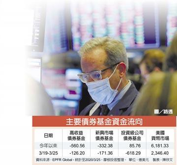 避風頭 保守資金湧入貨幣市場
