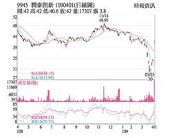 熱門股-潤泰新 成交爆量股價旺