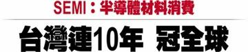 台灣連10年 冠全球