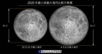 金星與昴星8年相遇一次 3、4日傍晚最有機會看到