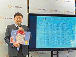 韓籍落跑夫妻機場被逮 只剩1400元