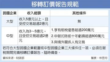 有境外關係交易 跨國企業 須備移轉訂價報告