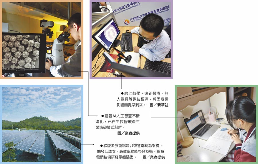 未來十年台灣科技趨勢