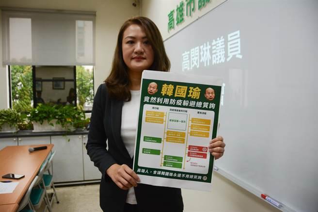 民進黨議員高閔琳開記者會,表示若藍營執意延會,就應變更議程提早總質詢,「不能讓韓國瑜藉防疫理由逃避質詢」。(林宏聰攝)