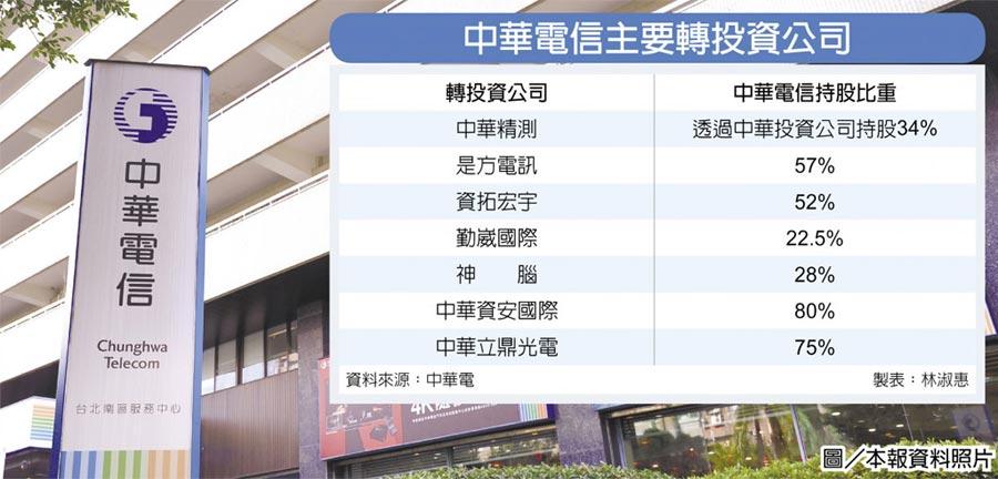 中華電信主要轉投資公司  圖/本報資料照片