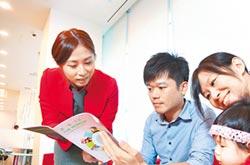 中信銀發布 全台家庭教育競爭力大調查