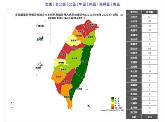 雙北合計過半數 台灣最新確診地圖曝光