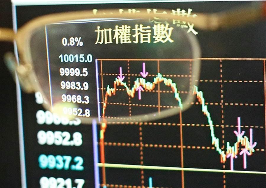 疫情重創股市!壽險淨值首季恐蒸發逾6千億(本報系資料照)