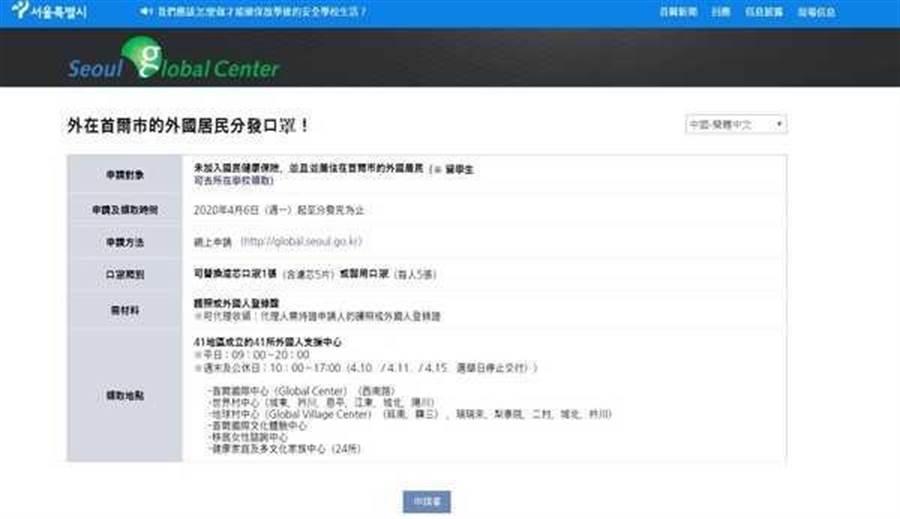 首爾政府提供免費口罩(5片醫療口罩+5片濾心)給外國人。(圖/翻攝自《global.seoul》官網)
