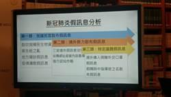 調局資安站:2月下旬迄今,陸網民已發動3波疫情假訊息攻擊