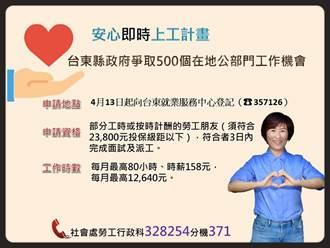 疫情衝擊part time勞工 台東縣政府釋出500職缺