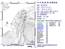雙北有感!07:49東部海域規模4.8地震 最大震度花蓮3級