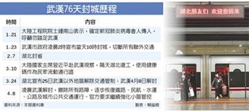 武漢解封 車廠斷鏈解危