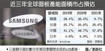 韓廠淡出LCD 明年市占跌破10%