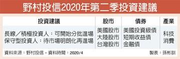 野村投信投資長周文森: Q2美陸台股做核心 野村投信2020年第二季投資建議
