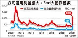 中信銀:股債Q3築底 緊盯四關鍵