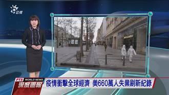 誰說台灣缺國際觀 《全球現場》疫情報導收視新高