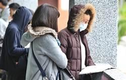 冷氣團冷至周二 氣象局:6縣市下探10度