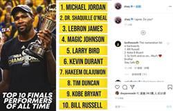 NBA》歐尼爾列決賽最佳 Kobe第9惹議