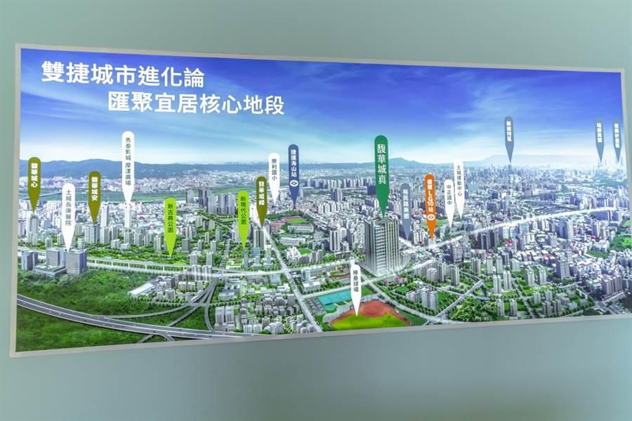 ▲馥華城真鄰近多處校區與公園,又有運動中心和綜合體育場及土城醫院。圖/中時電子報攝