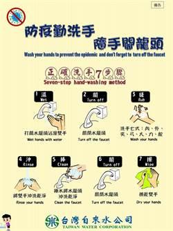 防疫勤洗手 隨手關水龍頭