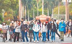 青年失業率 7月恐飆破14%