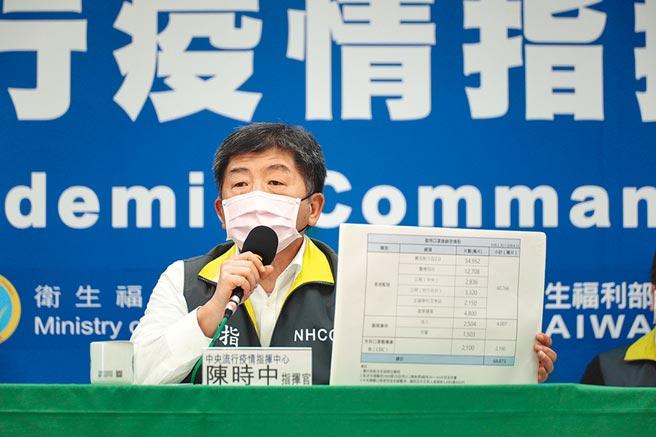 中央流行疫情指揮中心指揮官陳時中13日表示,醫用口罩徵用、禁止出口將延長到6月底,但其他防護品項如防護衣、隔離衣,可能有限度開放廠商可外銷。(中央流行疫情指揮中心提供)