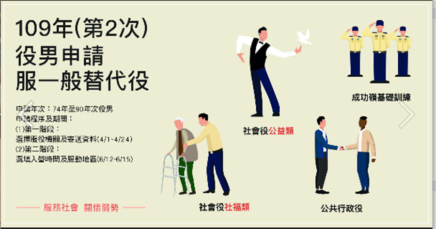 內政部提醒今年替代役申請事項(內政部提供)