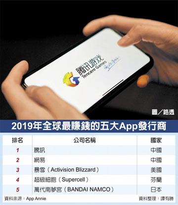 最賺錢App企業 陸11家上榜