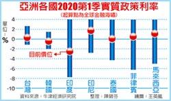 牛津經濟研究院: 亞洲今年GDP 恐萎縮1.2% 不包含日本、大陸