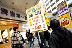 香港撒錢保就業 補貼7成打工仔