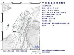 台南凌晨02:41規模3.1地震!最大震度台南2級