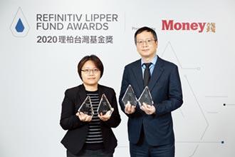 復華投信2020 奪18座基金獎