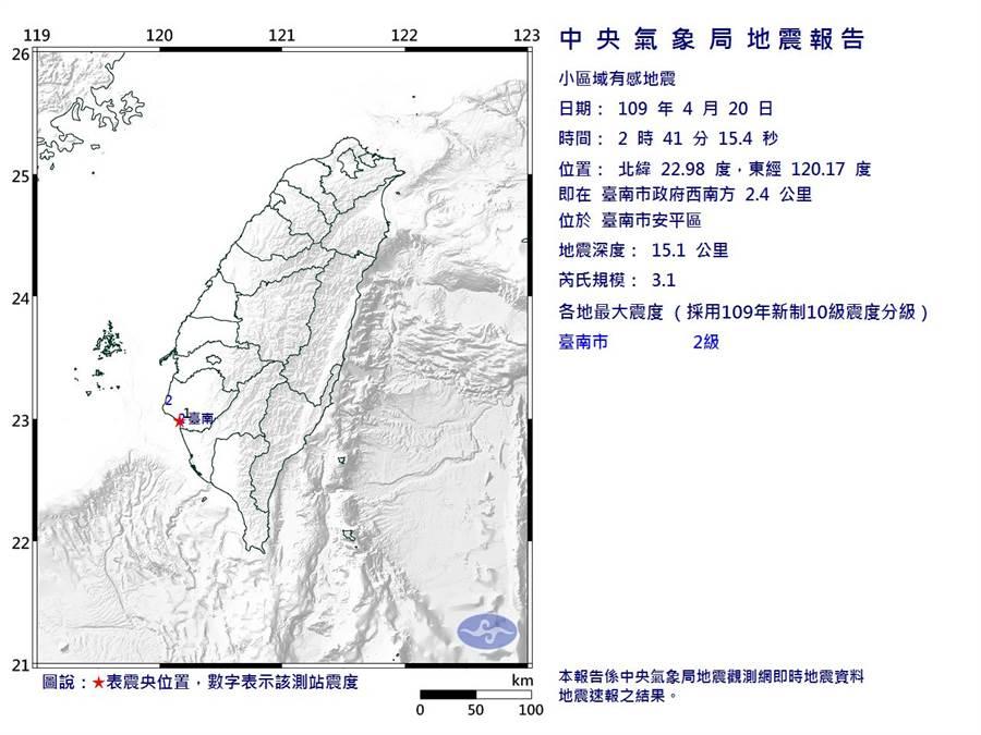 今(20日)台南安平區凌晨02:41發生芮氏規模3.1小區域有感極淺層地震。(圖取自氣象局網頁)