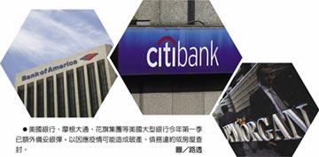 防倒債 美銀行業備妥350億美元銀彈