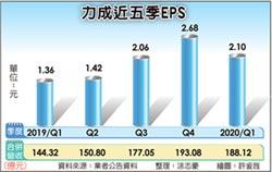 力成Q1每股淨利2.10元 優預期
