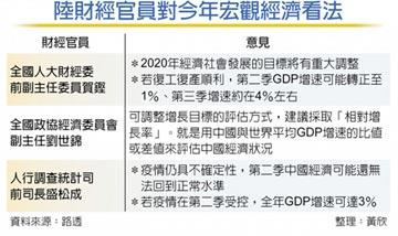 今年料取消GDP成長硬指標