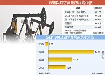 驚見負油價 靠實質資產減傷