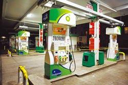 油價回得去嗎?